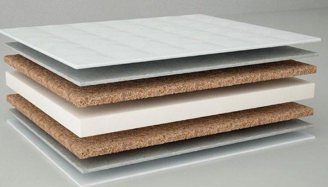 Matrace komfort-lux kokos-molitan-kokos barevný potah 140x70 cm
