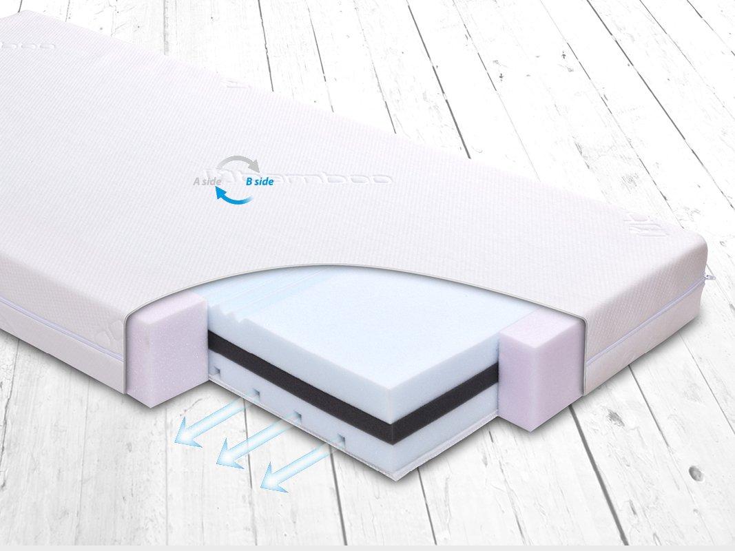 Matrace ortopedická FRESH 120x60x10 cm