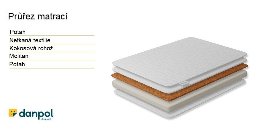 Dìtská matrace kokos-molitan 120x60x10 cm ECO KOMFORT - zvìtšit obrázek
