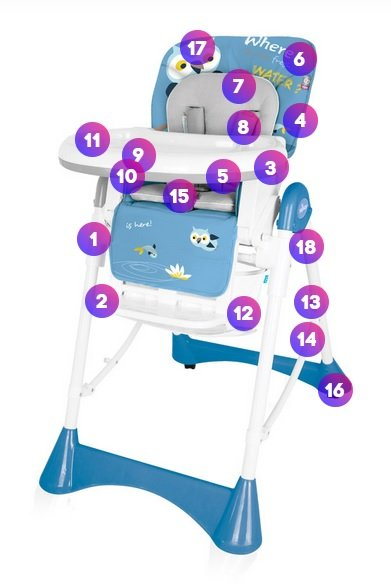 Jídelní židlièka PEPE 08 rùžová - zvìtšit obrázek