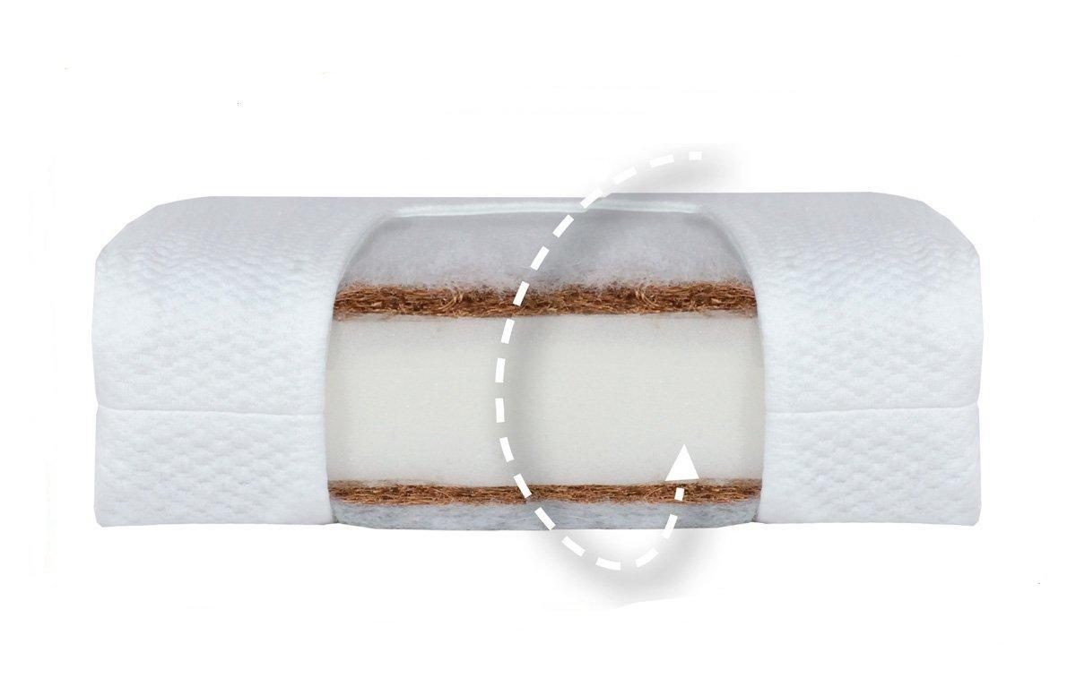 Matrace kokos molitan kokos comfort line 120x60 cm - zvìtšit obrázek